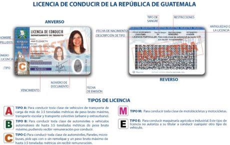 licencia de conducir Guatemala
