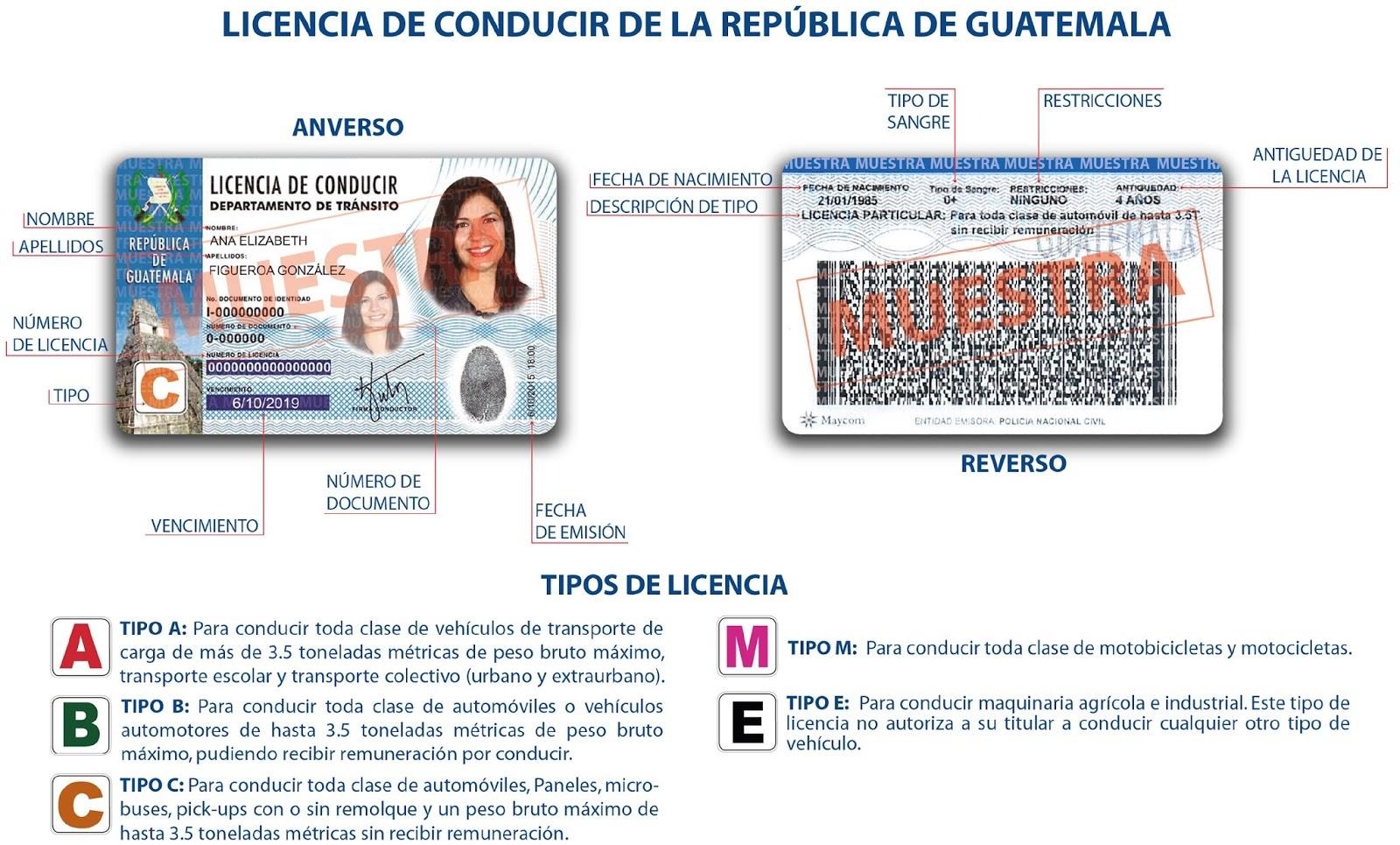 Licența șoferului Guatemala